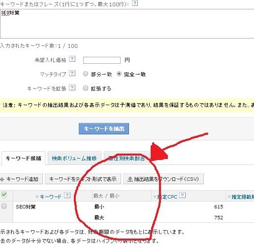 Yahooキーワードアドバイスツール_検索数